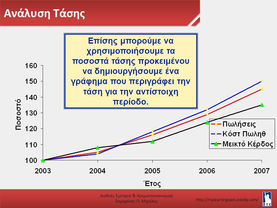 Ανάλυση Τάσης Διεθνές Εμπόριο & Χρηματοοικονομικά Σαμαρίνας Π. Μιχάλης http://mylearningspot.weebly.com/ Επίσης μπορούμε να χρησιμοποιήσουμε τα ποσοστ