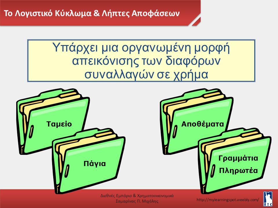 Το Λογιστικό Κύκλωμα & Λήπτες Αποφάσεων Διεθνές Εμπόριο & Χρηματοοικονομικά Σαμαρίνας Π. Μιχάλης http://mylearningspot.weebly.com/ ΤαμείοΠάγιαΑποθέματ