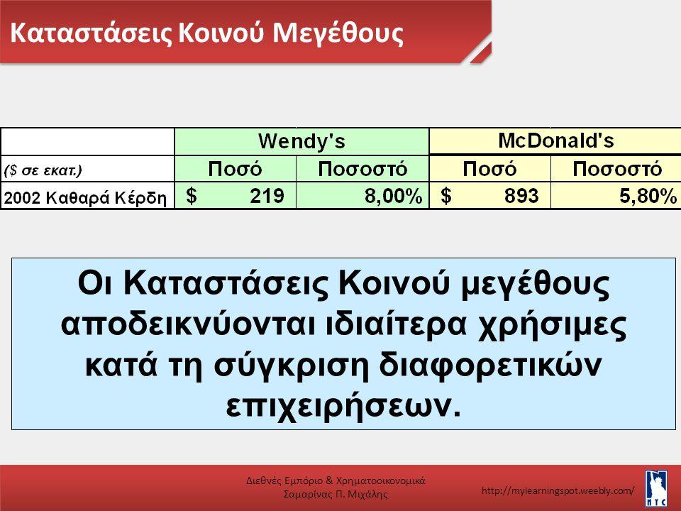 Καταστάσεις Κοινού Μεγέθους Διεθνές Εμπόριο & Χρηματοοικονομικά Σαμαρίνας Π. Μιχάλης http://mylearningspot.weebly.com/ Οι Καταστάσεις Κοινού μεγέθους