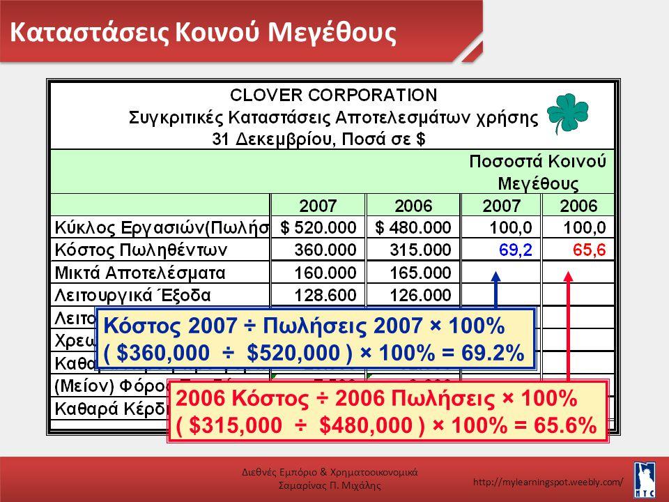 Καταστάσεις Κοινού Μεγέθους Διεθνές Εμπόριο & Χρηματοοικονομικά Σαμαρίνας Π. Μιχάλης http://mylearningspot.weebly.com/ 2006 Κόστος ÷ 2006 Πωλήσεις × 1