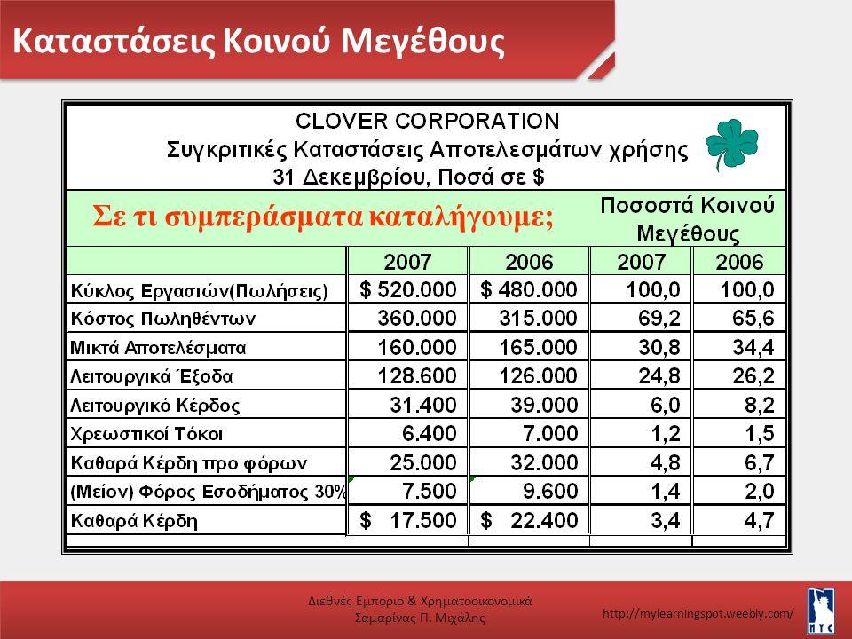 Καταστάσεις Κοινού Μεγέθους Διεθνές Εμπόριο & Χρηματοοικονομικά Σαμαρίνας Π. Μιχάλης http://mylearningspot.weebly.com/ Σε τι συμπεράσματα καταλήγουμε;