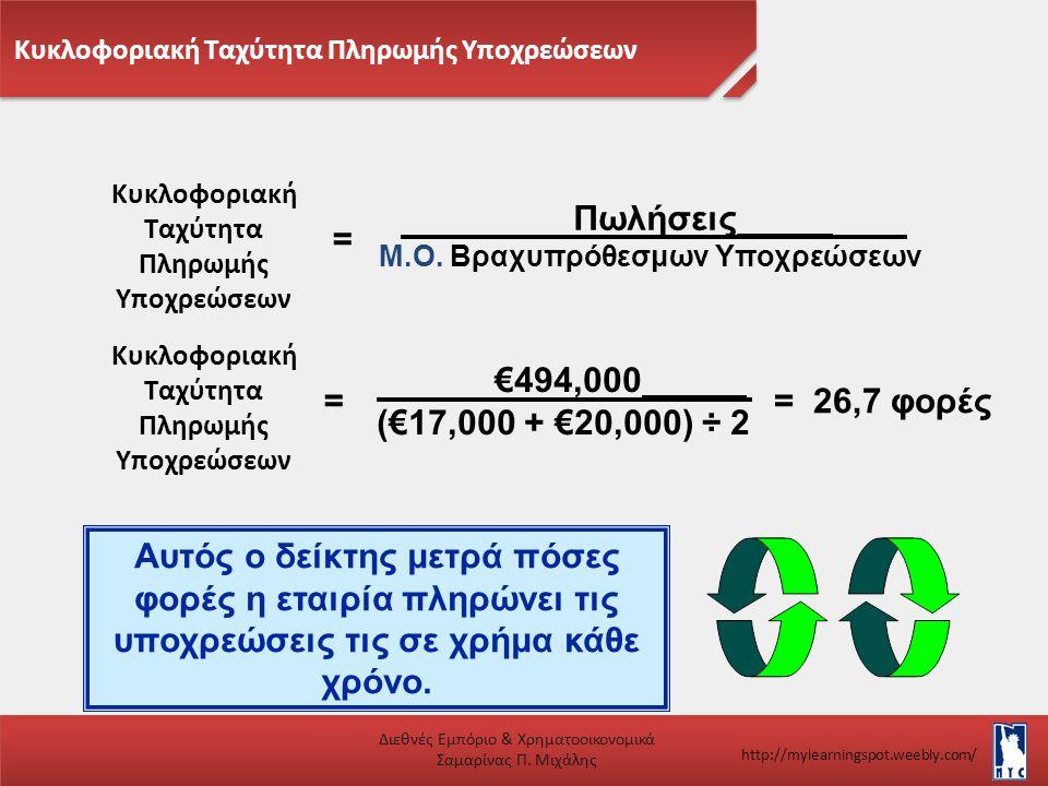 Κυκλοφοριακή Ταχύτητα Πληρωμής Υποχρεώσεων Διεθνές Εμπόριο & Χρηματοοικονομικά Σαμαρίνας Π. Μιχάλης http://mylearningspot.weebly.com/ Πωλήσεις Μ.Ο. Βρ