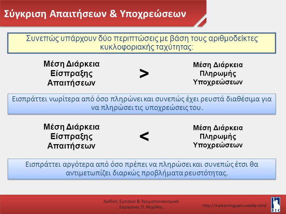 Σύγκριση Απαιτήσεων & Υποχρεώσεων Διεθνές Εμπόριο & Χρηματοοικονομικά Σαμαρίνας Π. Μιχάλης http://mylearningspot.weebly.com/ Συνεπώς υπάρχουν δύο περι