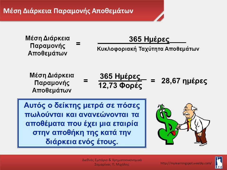 Μέση Διάρκεια Παραμονής Αποθεμάτων Διεθνές Εμπόριο & Χρηματοοικονομικά Σαμαρίνας Π. Μιχάλης http://mylearningspot.weebly.com/ Μέση Διάρκεια Παραμονής