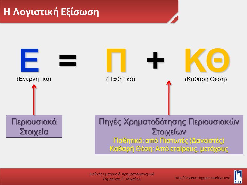 Η Λογιστική Εξίσωση Διεθνές Εμπόριο & Χρηματοοικονομικά Σαμαρίνας Π. Μιχάλης http://mylearningspot.weebly.com/ Ε = Π + ΚΘ (Ενεργητικό) (Παθητικό) (Καθ