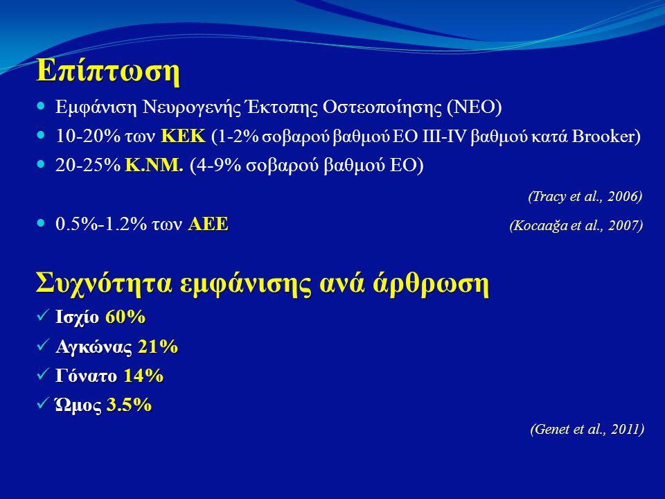Επίπτωση  Εμφάνιση Νευρογενής Έκτοπης Οστεοποίησης (ΝΕΟ) ΚΕΚ  10-20% των ΚΕΚ (1-2% σοβαρού βαθμού ΕΟ III-IV βαθμού κατά Brooker) Κ.ΝΜ.