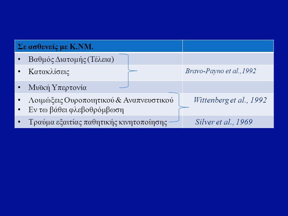 Παθοφυσιολογία Παρατεταμένη Ακινητοποίηση Οστεοπόρωση αχρησίαςΜεταβολή Ca-P Ισορροπίας Αποικοδόμηση Απομεταλλοποιημένου οστικού κολλαγόνου DVT Αντιπηκτική Αγωγή Αιμορραγία Συγκάμψεις Κινητοποίηση Μικροτραυματισμός Φλεγμονώδης Αντίδραση Απορρύθμιση Αυτόνομου ΣΣ Απελευθέρωση Προσταγλαδίνης Αγγειακές Αλλαγές Αγγειοδιαστολή-Οίδημα Αγειοσύσπαση-Υποξία Νευροανοσολογικές Νευροορμονικές Αλλαγές • Μεταβολή πρωτεϊνικής ισορροπίας • Μεταβολή Ca-P ισορροπίας (Kruijk et al., 2012) ΟΣΤΕΟΒΛΑΣΤΕΣ ΟΣΤΙΚΗ ΧΟΝΔΡΩΔΗΣ ΘΕΜΕΛΙΑ ΟΥΣΙΑ ΕΚΤΟΠΟ ΟΣΤΟ