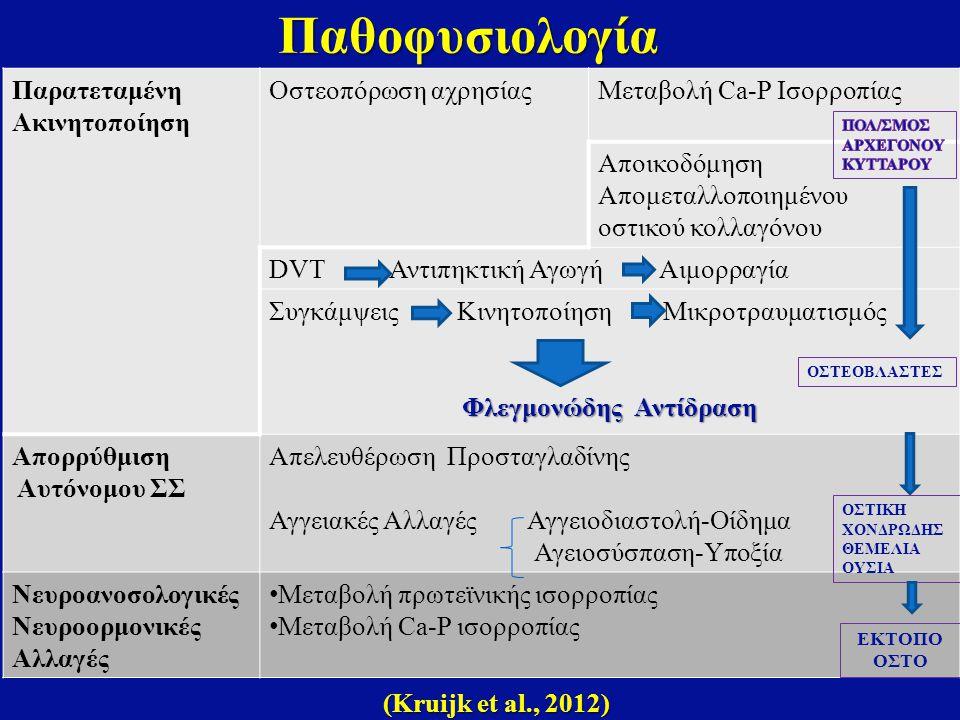 Διαγνωστικά μέσα (α) Σπινθηρογράφημα τριών φάσεων  Μέθοδος εκλογής για πρώιμη ανίχνευση, αξιολόγηση ωριμότητας βλάβης  Ανίχνευση ΕΟ 4-6 εβδομάδες πριν την ακτινογραφία (Freed et al., 1982) (β) Υπερηχογραφία  Χρήσιμη χαμηλού κόστους μέθοδος στην πρώιμη διάγνωση (Falsetti et al., 2011)  Ευαίσθητη & ειδική μέθοδος, η οποία εξαρτάται από την εμπειρία ακτινολόγου (Kuijk et al., 2002) (γ) Μαγνητική τομογραφία & Αξονική τομογραφία  Πριν το χειρουργείο για εκτίμηση σχέσης με αιμοφόρα αγγεία & περιφερικά νεύρα (Bossche et al., 2005) (δ) Ακτινογραφία  2-6 εβδομάδες μετά το σπινθηρογράφημα τριών φάσεων  1-10 εβδομάδες μετά τα πρώτα κλινικά σημεία  Ακτινογραφία θετική σε ασυμπτωματικούς ασθενείς 4.5 εβδομάδες μετά από ΚΝΜ (Kuijk et al., 2002)