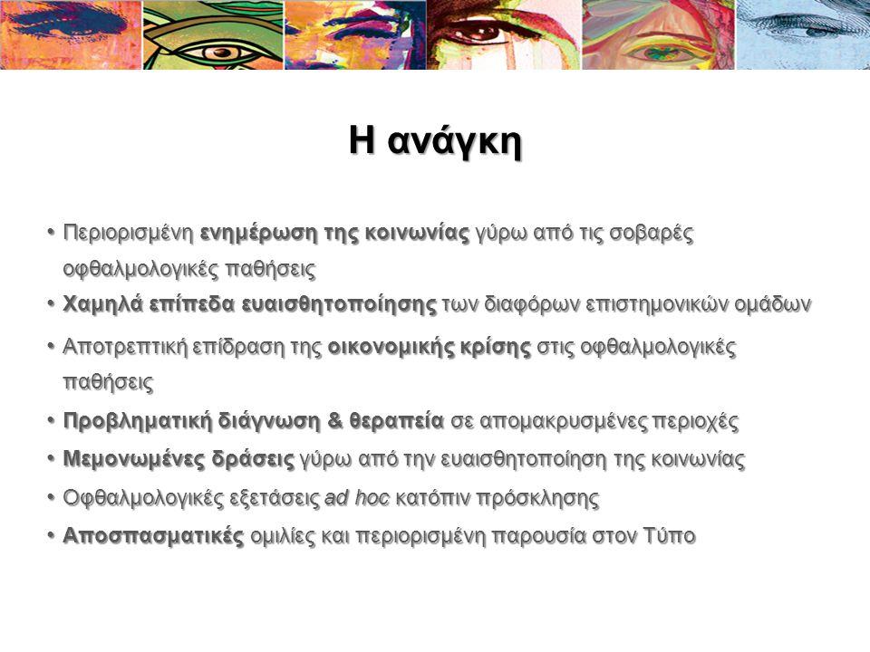 • Περιορισμένη ενημέρωση της κοινωνίας γύρω από τις σοβαρές οφθαλμολογικές παθήσεις • Χαμηλά επίπεδα ευαισθητοποίησης των διαφόρων επιστημονικών ομάδω