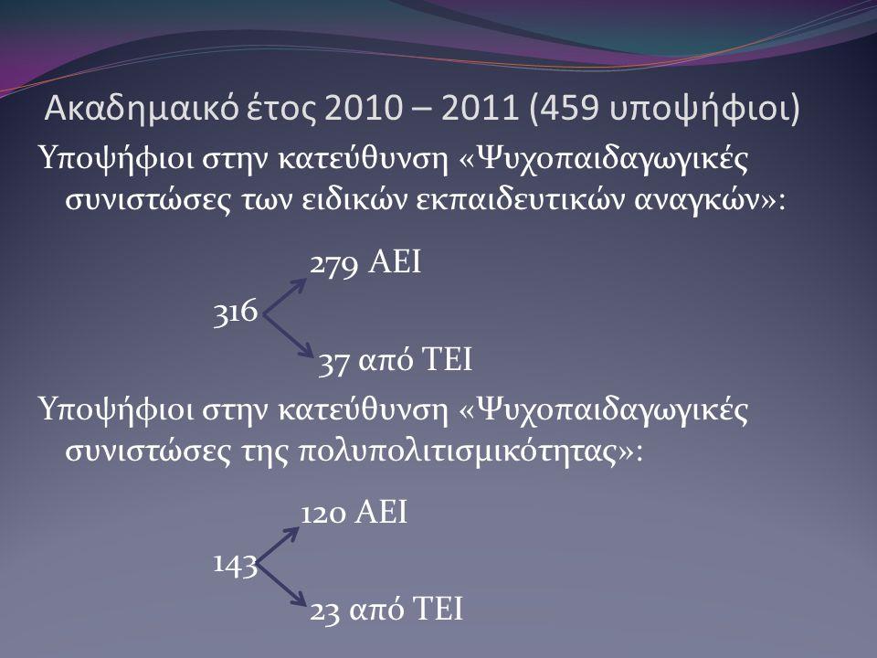 Ακαδημαικό έτος 2010 – 2011 (459 υποψήφιοι) Υποψήφιοι στην κατεύθυνση «Ψυχοπαιδαγωγικές συνιστώσες των ειδικών εκπαιδευτικών αναγκών»: 279 ΑΕΙ 316 37 από ΤΕΙ Υποψήφιοι στην κατεύθυνση «Ψυχοπαιδαγωγικές συνιστώσες της πολυπολιτισμικότητας»: 120 ΑΕΙ 143 23 από ΤΕΙ