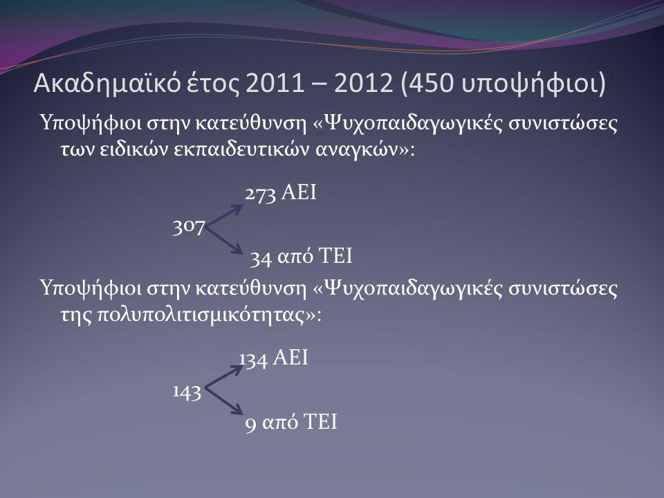 Ακαδημαϊκό έτος 2011 – 2012 (450 υποψήφιοι) Υποψήφιοι στην κατεύθυνση «Ψυχοπαιδαγωγικές συνιστώσες των ειδικών εκπαιδευτικών αναγκών»: 273 ΑΕΙ 307 34 από ΤΕΙ Υποψήφιοι στην κατεύθυνση «Ψυχοπαιδαγωγικές συνιστώσες της πολυπολιτισμικότητας»: 134 ΑΕΙ 143 9 από ΤΕΙ