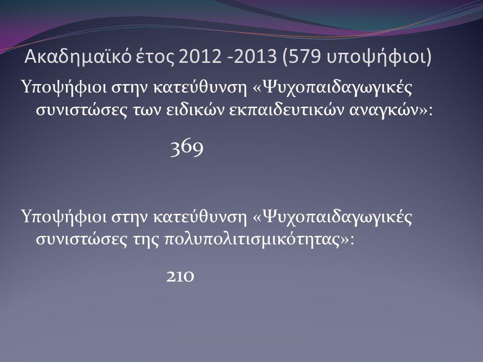 Ακαδημαϊκό έτος 2012 -2013 (579 υποψήφιοι) Υποψήφιοι στην κατεύθυνση «Ψυχοπαιδαγωγικές συνιστώσες των ειδικών εκπαιδευτικών αναγκών»: 369 Υποψήφιοι στην κατεύθυνση «Ψυχοπαιδαγωγικές συνιστώσες της πολυπολιτισμικότητας»: 210