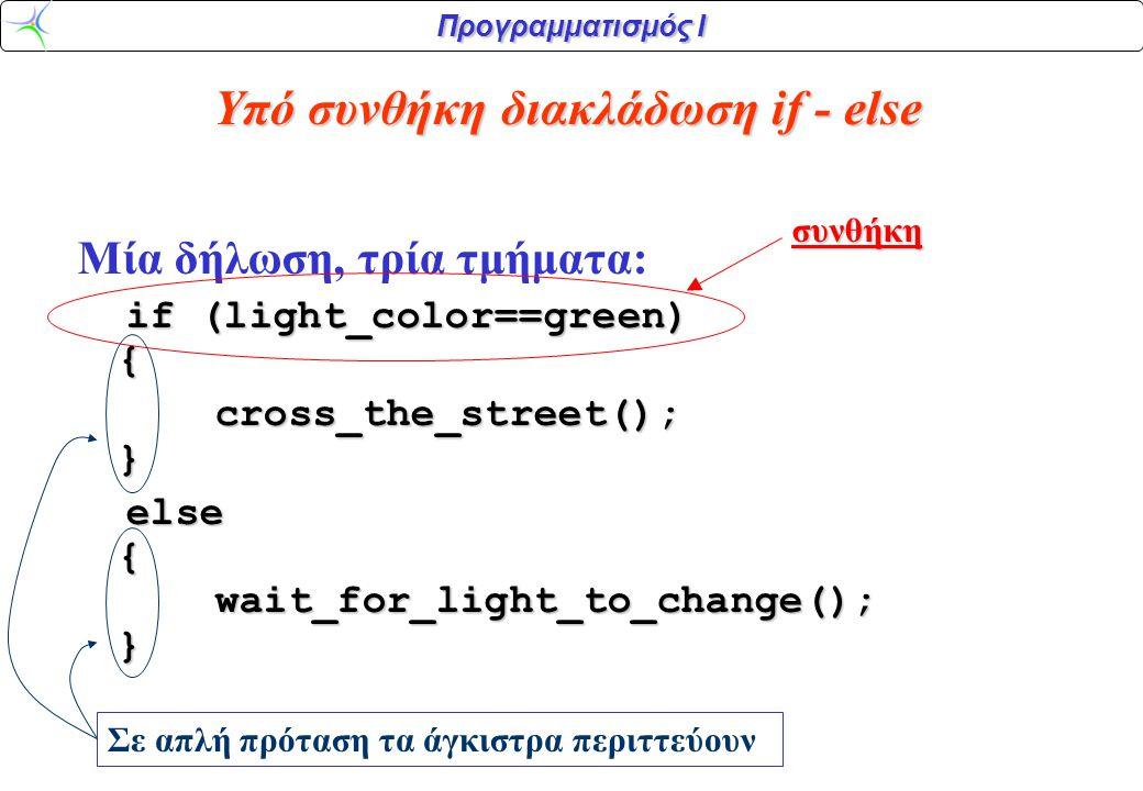 Προγραμματισμός Ι Yπό συνθήκη διακλάδωση if - else Μία δήλωση, τρία τμήματα: if (light_color==green) { if (light_color==green) { cross_the_street(); } cross_the_street(); } else { wait_for_light_to_change(); } else { wait_for_light_to_change(); }συνθήκη Σε απλή πρόταση τα άγκιστρα περιττεύουν