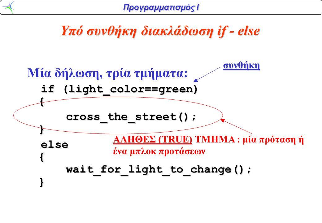 Προγραμματισμός Ι Μία δήλωση, τρία τμήματα: if (light_color==green) { if (light_color==green) { cross_the_street(); } cross_the_street(); } else { wait_for_light_to_change(); } else { wait_for_light_to_change(); } ΨΕΥΔΕΣ (FALSE) : ΨΕΥΔΕΣ (FALSE) ΤΜΗΜΑ : μία πρόταση ή ένα μπλοκ προτάσεων συνθήκη ΑΛΗΘΕΣ ΑΛΗΘΕΣ ΤΜΗΜΑ : μία πρόταση ή ένα μπλοκ προτάσεων Yπό συνθήκη διακλάδωση if - else