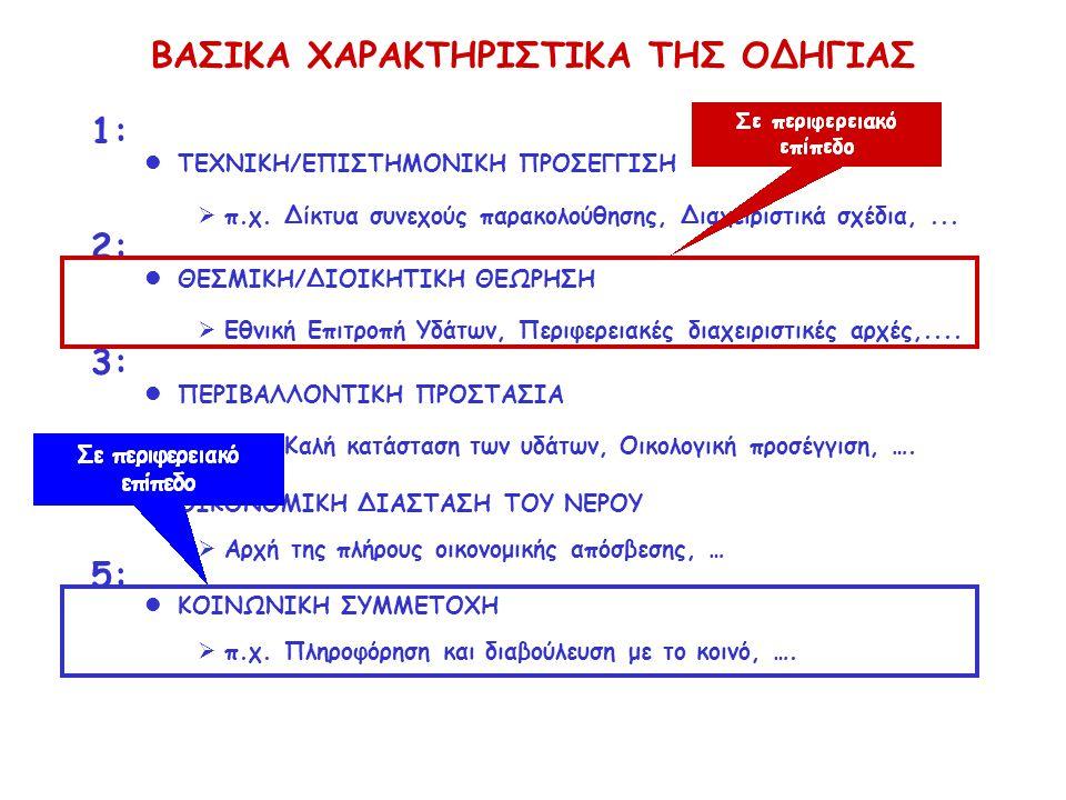 Η ΟΔΗΓΙΑ-ΠΛΑΙΣΙΟ ΜΕ ΤΗΝ ΟΛΟΚΛΗΡΩΜΕΝΗ ΔΙΑΧΕΙΡΙΣΗ ΤΩΝ ΥΔΑΤΙΚΩΝ ΠΟΡΩΝ (ΟΔΥΠ) Η ΟΔΗΓΙΑ ΑΠΟΤΕΛΕΙ ΟΥΣΙΑΣΤΙΚΑ  Θεσμική/Νομική/Πολιτική εφαρμογή της μεθοδολο