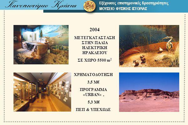Εξέχουσες επιστημονικές δραστηριότητες ΜΟΥΣΕΙΟ ΦΥΣΙΚΗΣ ΙΣΤΟΡΙΑΣ 2004 ΜΕΤΕΓΚΑΤΑΣΤΑΣΗ ΣΤΗΝ ΠΑΛΙΑ ΗΛΕΚΤΡΙΚΗ ΗΡΑΚΛΕΙΟΥ ΣΕ ΧΩΡΟ 5500 m 2 ΧΡΗΜΑΤΟΔΟΤΗΣΗ 3,5