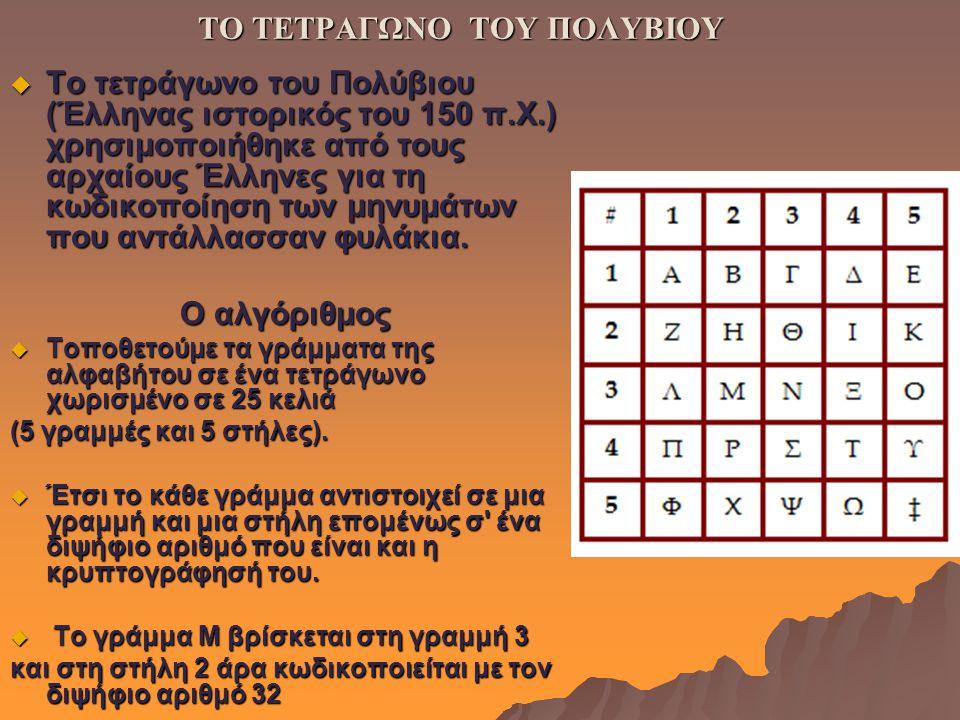 ΤΟ ΤΕΤΡΑΓΩΝΟ ΤΟΥ ΠΟΛΥΒΙΟΥ  Το τετράγωνο του Πολύβιου (Έλληνας ιστορικός του 150 π.Χ.) χρησιμοποιήθηκε από τους αρχαίους Έλληνες για τη κωδικοποίηση τ