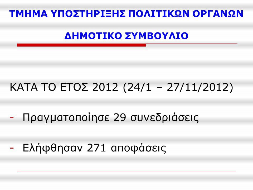 ΤΜΗΜΑ ΥΠΟΣΤΗΡΙΞΗΣ ΠΟΛΙΤΙΚΩΝ ΟΡΓΑΝΩΝ ΔΗΜΟΤΙΚΟ ΣΥΜΒΟΥΛΙΟ ΚΑΤΑ ΤΟ ΕΤΟΣ 2012 (24/1 – 27/11/2012) -Πραγματοποίησε 29 συνεδριάσεις -Ελήφθησαν 271 αποφάσεις