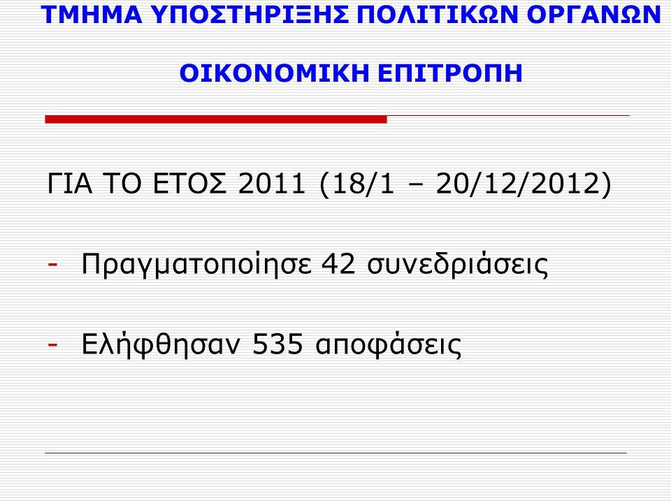 ΤΜΗΜΑ ΥΠΟΣΤΗΡΙΞΗΣ ΠΟΛΙΤΙΚΩΝ ΟΡΓΑΝΩΝ ΟΙΚΟΝΟΜΙΚΗ ΕΠΙΤΡΟΠΗ ΓΙΑ ΤΟ ΕΤΟΣ 2011 (18/1 – 20/12/2012) -Πραγματοποίησε 42 συνεδριάσεις -Ελήφθησαν 535 αποφάσεις