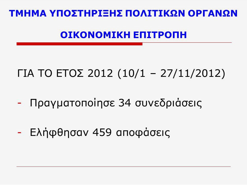 ΤΜΗΜΑ ΥΠΟΣΤΗΡΙΞΗΣ ΠΟΛΙΤΙΚΩΝ ΟΡΓΑΝΩΝ ΟΙΚΟΝΟΜΙΚΗ ΕΠΙΤΡΟΠΗ ΓΙΑ ΤΟ ΕΤΟΣ 2012 (10/1 – 27/11/2012) -Πραγματοποίησε 34 συνεδριάσεις -Ελήφθησαν 459 αποφάσεις