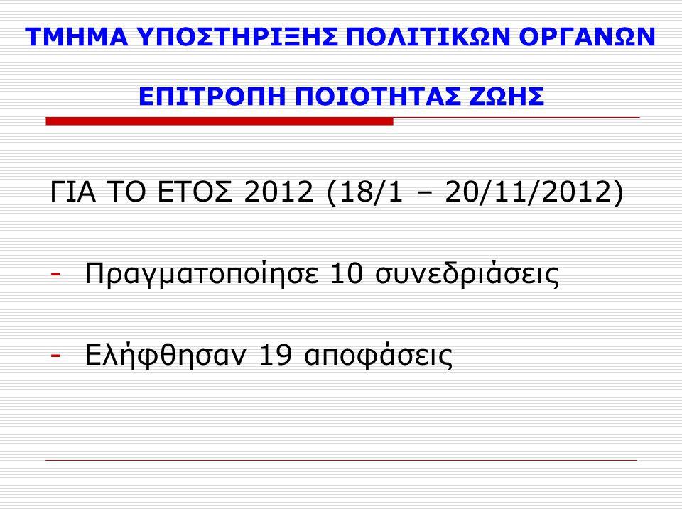 ΤΜΗΜΑ ΥΠΟΣΤΗΡΙΞΗΣ ΠΟΛΙΤΙΚΩΝ ΟΡΓΑΝΩΝ ΕΠΙΤΡΟΠΗ ΠΟΙΟΤΗΤΑΣ ΖΩΗΣ ΓΙΑ ΤΟ ΕΤΟΣ 2012 (18/1 – 20/11/2012) -Πραγματοποίησε 10 συνεδριάσεις -Ελήφθησαν 19 αποφάσεις