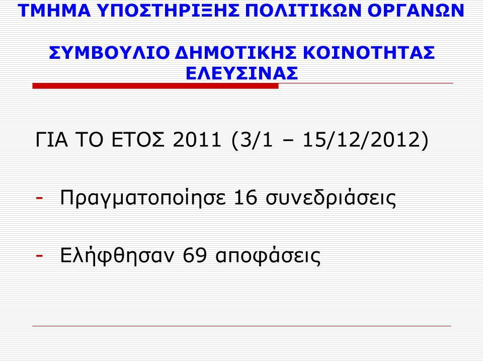 ΤΜΗΜΑ ΥΠΟΣΤΗΡΙΞΗΣ ΠΟΛΙΤΙΚΩΝ ΟΡΓΑΝΩΝ ΣΥΜΒΟΥΛΙΟ ΔΗΜΟΤΙΚΗΣ ΚΟΙΝΟΤΗΤΑΣ ΕΛΕΥΣΙΝΑΣ ΓΙΑ ΤΟ ΕΤΟΣ 2011 (3/1 – 15/12/2012) -Πραγματοποίησε 16 συνεδριάσεις -Ελήφθησαν 69 αποφάσεις