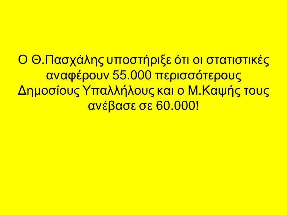 ΑΣ ΚΑΝΟΥΜΕ ΟΜΩΣ ΛΙΓΗ ΑΡΙΘΜΗΤΙΚΗ….  2003: 24000 ΠΡΟΣΛΗΨΕΙΣ - 18000 ΑΠΟΧΩΡΗΣΕΙΣ = 6000 ΠΕΡΙΣΣΟΤΕΡΟΙ ΔΗΜ.ΥΠΑΛΛΗΛΟΙ  Τα έτη 2004, 2005, 2006 ΔΕΝ ΤΑ ΠΑΡΟ