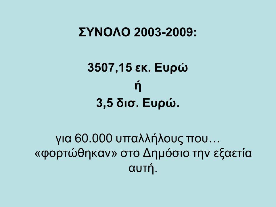  2003 : 6000 επιπλέον Δ.Υπ. * 3000 Ευρώ μην. μισθό * 14 μισθούς = 252,00 εκ. Ευρώ  2004 : 6500 επιπλέον Δ.Υπ. * 3300 Ευρώ μην. μισθό * 14 μισθούς =