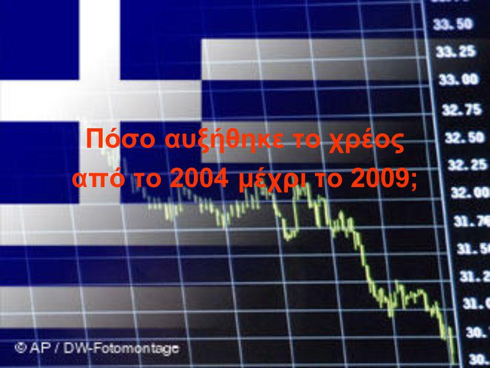 ΣΥΝΟΛΟ 2003-2009: 3507,15 εκ. Ευρώ ή 3,5 δισ. Ευρώ. για 60.000 υπαλλήλους που… «φορτώθηκαν» στο Δημόσιο την εξαετία αυτή.