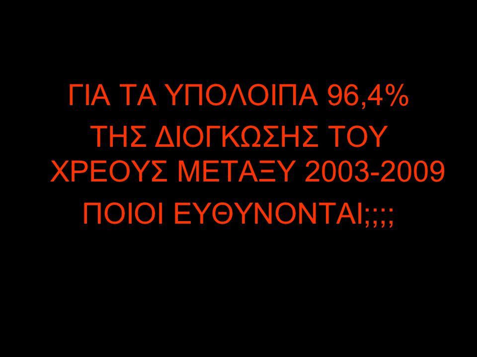 ΤΟ ΠΟΣΟΣΤΟ ΤΩΝ «ΕΠΙΠΛΕΟΝ ΜΙΣΘΩΝ» (2003-2009) ΣΕ ΣΧΕΣΗ ΜΕ ΤΗ ΔΙΟΓΚΩΣΗ ΤΟΥ ΧΡΕΟΥΣ (2004-2009) ΗΤΑΝ ΜΟΛΙΣ: 3.6% !!! (ποσοστό που πέφτει στο 3.3% αν βγάλο
