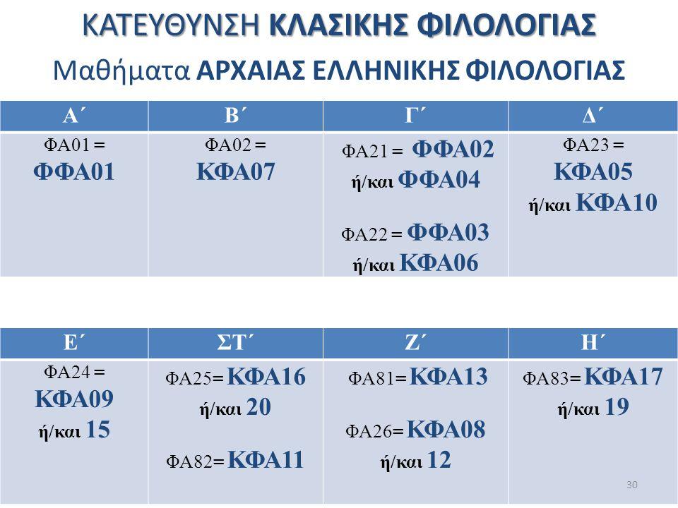 ΚΑΤΕΥΘΥΝΣΗ ΚΛΑΣΙΚΗΣ ΦΙΛΟΛΟΓΙΑΣ Μαθήματα ΑΡΧΑΙΑΣ ΕΛΛΗΝΙΚΗΣ ΦΙΛΟΛΟΓΙΑΣ Α΄B΄B΄Γ΄Δ΄ ΦΑ01 = ΦΦΑ01 ΦΑ02 = ΚΦΑ07 ΦΑ21 = ΦΦΑ02 ή/και ΦΦΑ04 ΦΑ22 = ΦΦΑ03 ή/και ΚΦΑ06 ΦΑ23 = ΚΦΑ05 ή/και ΚΦΑ 10 Ε΄ΣΤ΄Ζ΄Η΄ ΦΑ24 = ΚΦΑ09 ή/και 15 ΦΑ25= ΚΦΑ16 ή/και 20 ΦΑ82= ΚΦΑ11 ΦΑ81= ΚΦΑ13 ΦΑ26= ΚΦΑ08 ή/και 12 ΦΑ83= ΚΦΑ17 ή/και 19 30