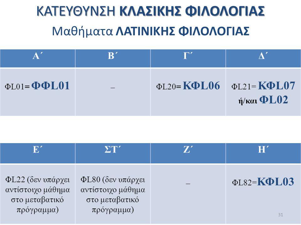 ΚΑΤΕΥΘΥΝΣΗ ΚΛΑΣΙΚΗΣ ΦΙΛΟΛΟΓΙΑΣ Μαθήματα ΛΑΤΙΝΙΚΗΣ ΦΙΛΟΛΟΓΙΑΣ Α΄B΄B΄Γ΄Δ΄ ΦL01= ΦΦL01 _ ΦL20= ΚΦL06 ΦL21= ΚΦL07 ή/και ΦL02 Ε΄ΣΤ΄Ζ΄Η΄ ΦL22 (δεν υπάρχει αντίστοιχο μάθημα στο μεταβατικό πρόγραμμα) ΦL80 (δεν υπάρχει αντίστοιχο μάθημα στο μεταβατικό πρόγραμμα) _ ΦL82= ΚΦL03 31