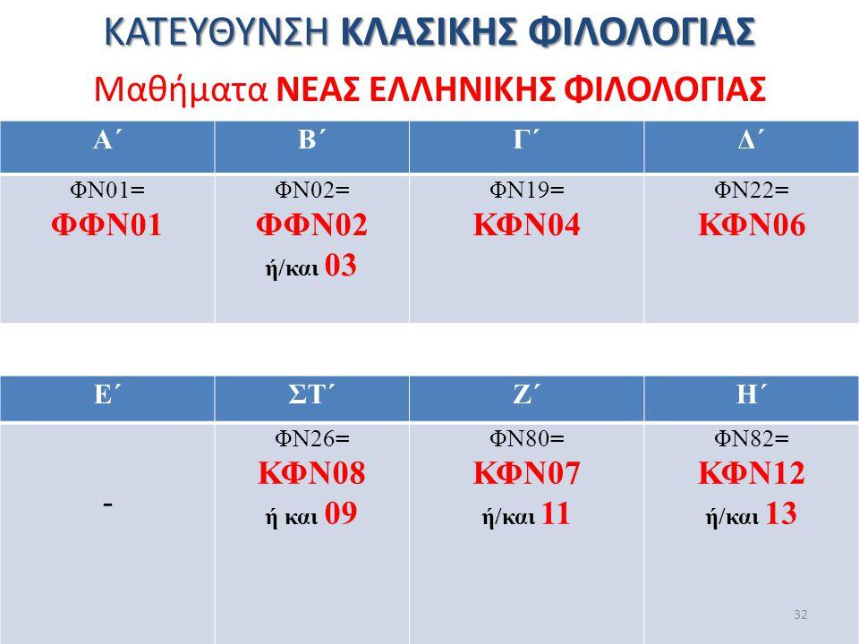 ΚΑΤΕΥΘΥΝΣΗ ΚΛΑΣΙΚΗΣ ΦΙΛΟΛΟΓΙΑΣ Μαθήματα ΝΕΑΣ ΕΛΛΗΝΙΚΗΣ ΦΙΛΟΛΟΓΙΑΣ Α΄B΄B΄Γ΄Δ΄ ΦΝ01= ΦΦΝ01 ΦΝ02= ΦΦΝ02 ή/και 03 ΦΝ19= ΚΦΝ04 ΦΝ22= ΚΦΝ06 Ε΄ΣΤ΄Ζ΄Η΄ - ΦΝ26= ΚΦΝ08 ή και 09 ΦΝ80= ΚΦΝ07 ή/και 11 ΦΝ82= ΚΦΝ12 ή/και 13 32