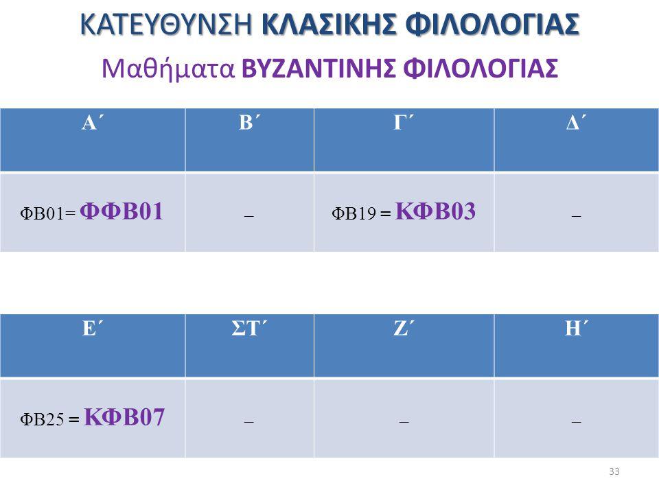 ΚΑΤΕΥΘΥΝΣΗ ΚΛΑΣΙΚΗΣ ΦΙΛΟΛΟΓΙΑΣ Μαθήματα ΒΥΖΑΝΤΙΝΗΣ ΦΙΛΟΛΟΓΙΑΣ Α΄B΄B΄Γ΄Δ΄ ΦΒ01= ΦΦΒ01 _ ΦΒ19 = ΚΦΒ03 _ Ε΄ΣΤ΄Ζ΄Η΄ ΦΒ25 = ΚΦΒ07 ___ 33