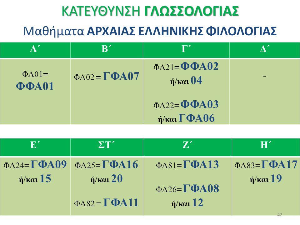ΚΑΤΕΥΘΥΝΣΗ ΓΛΩΣΣΟΛΟΓΙΑΣ Μαθήματα ΑΡΧΑΙΑΣ ΕΛΛΗΝΙΚΗΣ ΦΙΛΟΛΟΓΙΑΣ Α΄B΄B΄Γ΄Δ΄ ΦΑ01= ΦΦΑ01 ΦΑ02 = ΓΦΑ07 ΦΑ21= ΦΦΑ02 ή/και 04 ΦΑ22= ΦΦΑ03 ή/και ΓΦΑ06 _ Ε΄ΣΤ΄Ζ΄Η΄ ΦΑ24= ΓΦΑ09 ή/και 15 ΦΑ25= ΓΦΑ16 ή/και 20 ΦΑ82 = ΓΦΑ11 ΦΑ81= ΓΦΑ13 ΦΑ26= ΓΦΑ08 ή/και 12 ΦΑ83= ΓΦΑ17 ή/και 19 42