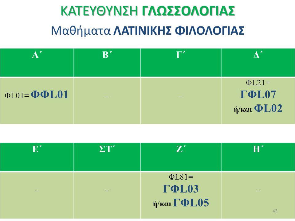 ΚΑΤΕΥΘΥΝΣΗ ΓΛΩΣΣΟΛΟΓΙΑΣ Μαθήματα ΛΑΤΙΝΙΚΗΣ ΦΙΛΟΛΟΓΙΑΣ Α΄B΄B΄Γ΄Δ΄ ΦL01= ΦΦL01 __ ΦL21= ΓΦL07 ή/και ΦL02 Ε΄ΣΤ΄Ζ΄Η΄ __ ΦL81= ΓΦL03 ή/και ΓΦL05 _ 43
