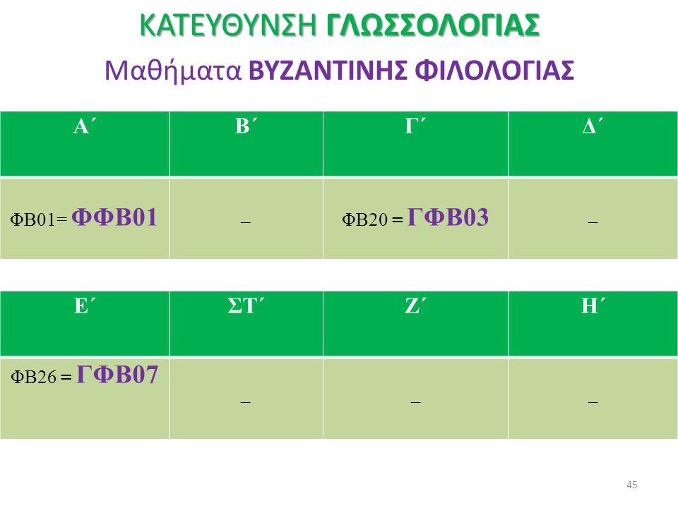 ΚΑΤΕΥΘΥΝΣΗ ΓΛΩΣΣΟΛΟΓΙΑΣ Μαθήματα ΒΥΖΑΝΤΙΝΗΣ ΦΙΛΟΛΟΓΙΑΣ Α΄B΄B΄Γ΄Δ΄ ΦΒ01= ΦΦΒ01 _ ΦΒ20 = ΓΦΒ03 _ Ε΄ΣΤ΄Ζ΄Η΄ ΦΒ26 = ΓΦΒ07 ___ 45