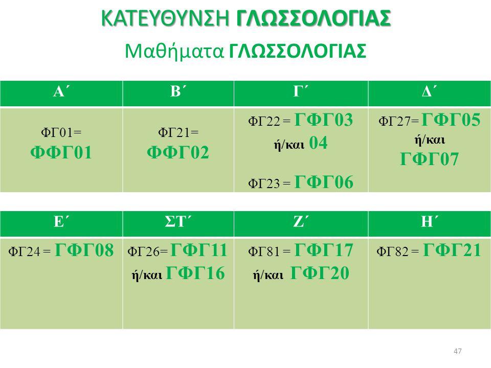 ΚΑΤΕΥΘΥΝΣΗ ΓΛΩΣΣΟΛΟΓΙΑΣ Μαθήματα ΓΛΩΣΣΟΛΟΓΙΑΣ Α΄B΄B΄Γ΄Δ΄ ΦΓ01= ΦΦΓ01 ΦΓ21= ΦΦΓ02 ΦΓ22 = ΓΦΓ03 ή/και 04 ΦΓ23 = ΓΦΓ06 ΦΓ27= ΓΦΓ05 ή/και ΓΦΓ07 Ε΄ΣΤ΄Ζ΄Η΄ ΦΓ24 = ΓΦΓ08 ΦΓ26= ΓΦΓ11 ή/και ΓΦΓ16 ΦΓ81 = ΓΦΓ17 ή/και ΓΦΓ20 ΦΓ82 = ΓΦΓ21 47