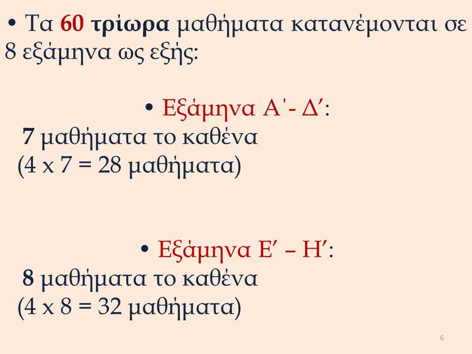 • Τα 60 τρίωρα μαθήματα κατανέμονται σε 8 εξάμηνα ως εξής: • Εξάμηνα Α΄- Δ': 7 μαθήματα το καθένα (4 x 7 = 28 μαθήματα) • Εξάμηνα Ε' – Η': 8 μαθήματα το καθένα (4 x 8 = 32 μαθήματα) 6