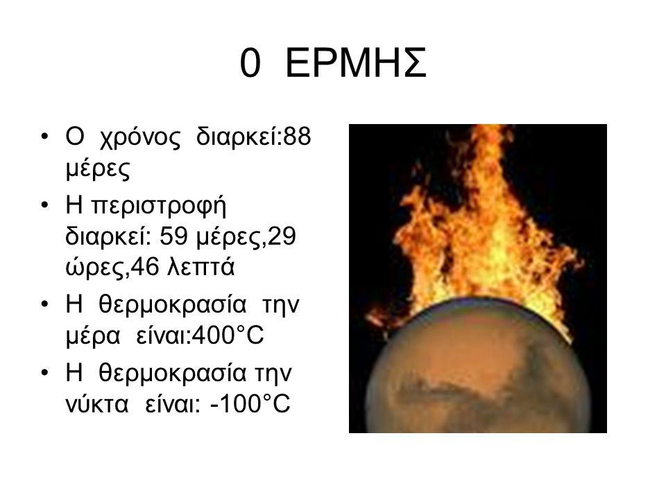 0 ΕΡΜΗΣ •Ο χρόνος διαρκεί:88 μέρες •Η περιστροφή διαρκεί: 59 μέρες,29 ώρες,46 λεπτά •Η θερμοκρασία την μέρα είναι:400°C •H θερμοκρασία την νύκτα είναι