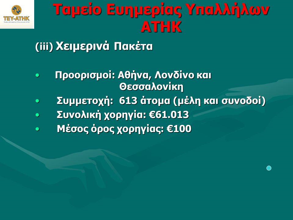 Ταμείο Ευημερίας Υπαλλήλων ΑΤΗΚ (iii) Χειμερινά Πακέτα • Προορισμοί: Αθήνα, Λονδίνο και Θεσσαλονίκη • Συμμετοχή: 613 άτομα (μέλη και συνοδοί) • Συνολι