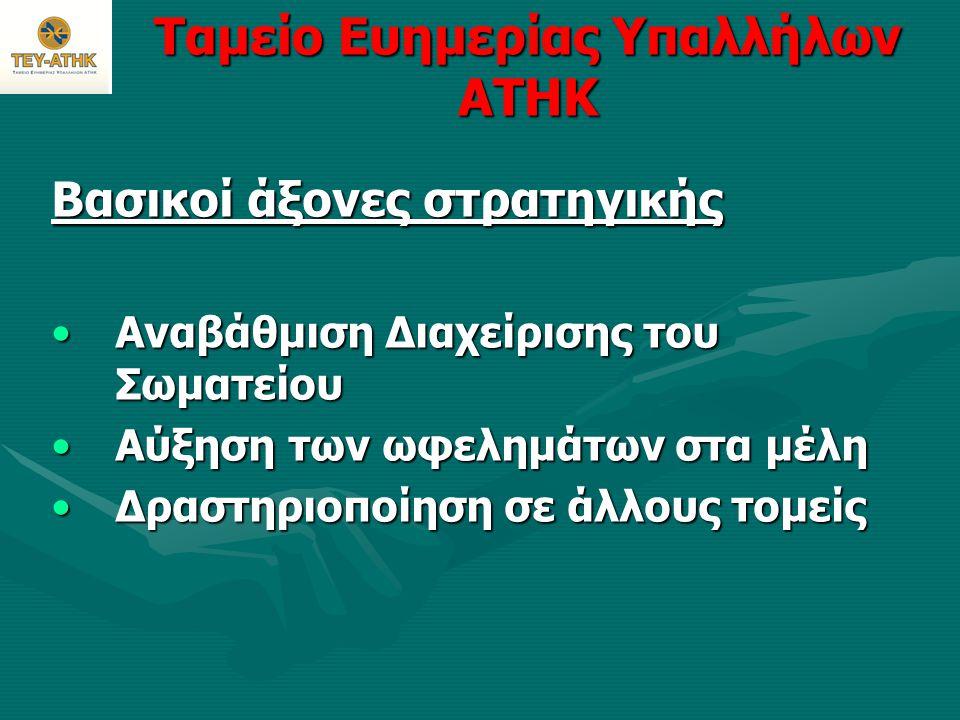 Ταμείο Ευημερίας Υπαλλήλων ΑΤΗΚ Οικονομικός Απολογισμός έτους Χρηματοοικονομική Θέση 2012 2011 €εκ €εκ €εκ €εκ Μη κυκλοφορούντα στοιχεία Ενεργητικού 10,8 11,2 Κυκλοφορούντα στοιχεία Ενεργητικού 3,2 2,1 ____ ____ ____ ____ 14,0 13,3 14,0 13,3 Βραχυπρόθεσμες υποχρεώσεις 0,2 0,2 ____ ____ ____ ____ Καθαρή Θέση 13,8 13,1