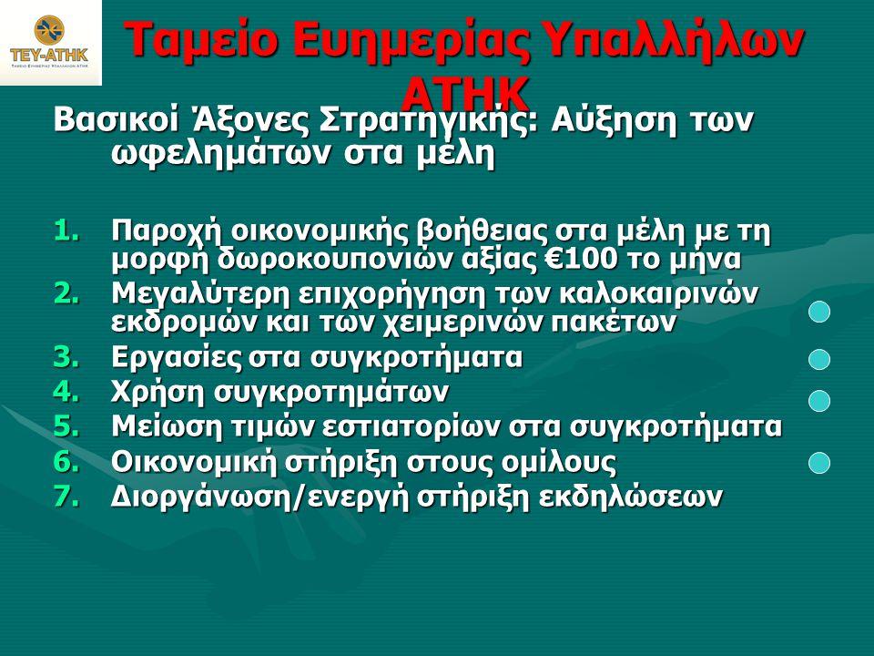 Ταμείο Ευημερίας Υπαλλήλων ΑΤΗΚ Διοργάνωση/ενεργή στήριξη εκδηλώσεων α) Εκδήλωση για συνταξιούχα μέλη στην Κακοπετριά β) Μουσικοχορευτική παράσταση «Musical Rainbow over Europe γ) Συμμετοχή του χορευτικού ομίλου σε εκδήλωση στην Ισπανία (πλαίσιο εκδηλώσεων λόγω της Κυπριακής Προεδρίας της Ευρωπαϊκής Ένωσης)
