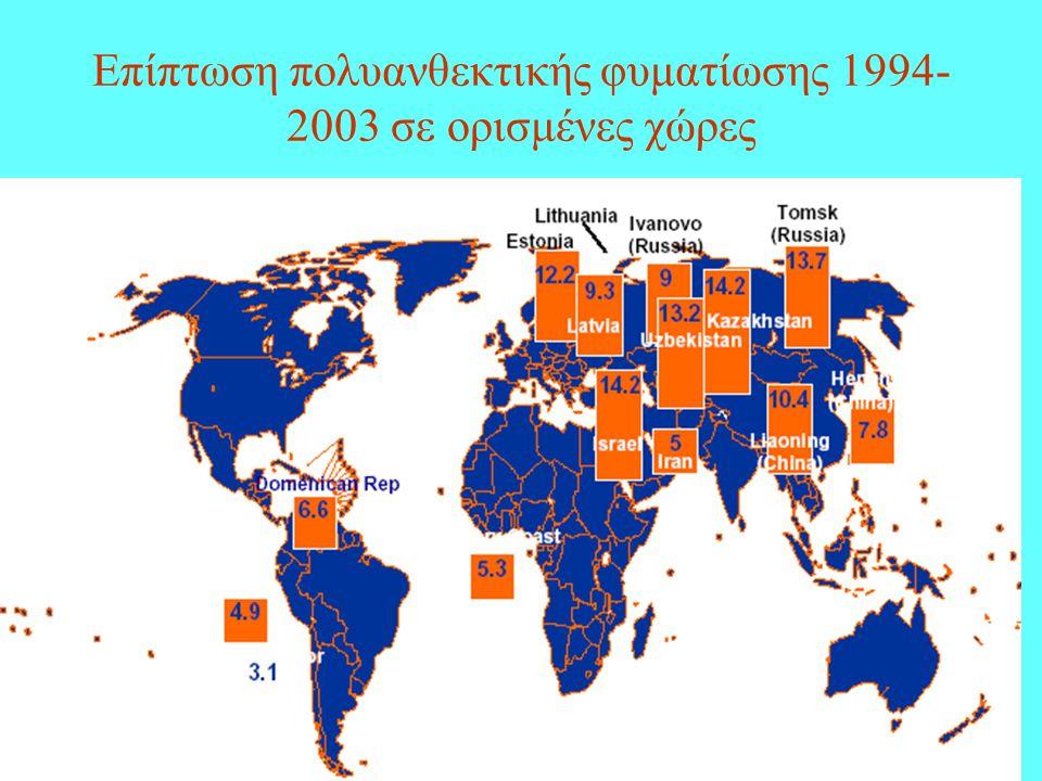 Επίπτωση πολυανθεκτικής φυματίωσης 1994- 2003 σε ορισμένες χώρες