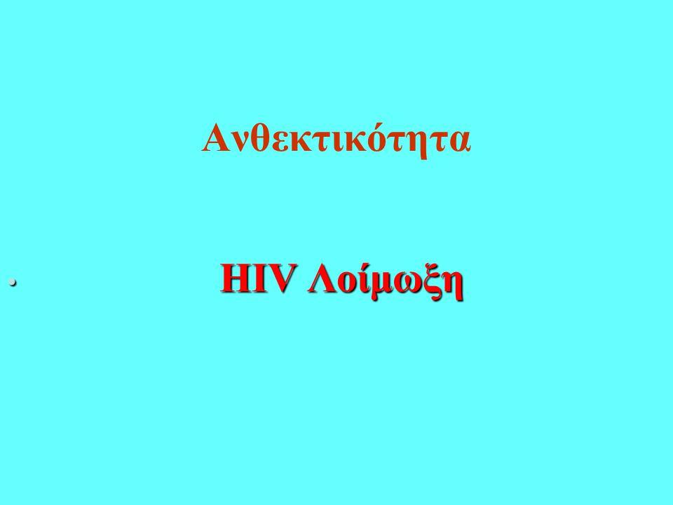 Ανθεκτικότητα • HIV Λοίμωξη