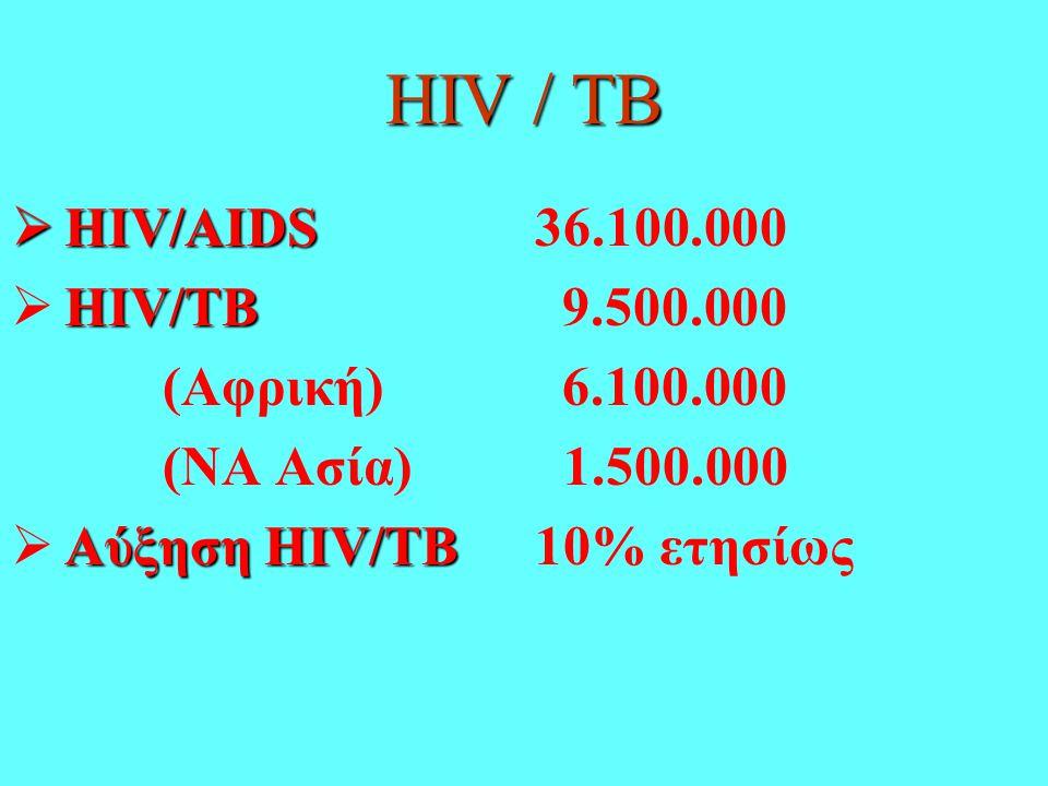 HIV / TB  HIV/AIDS  HIV/AIDS36.100.000 HIV/TB  HIV/TB 9.500.000 (Αφρική) 6.100.000 (ΝΑ Ασία) 1.500.000 Αύξηση HIV/TB  Αύξηση HIV/TB10% ετησίως