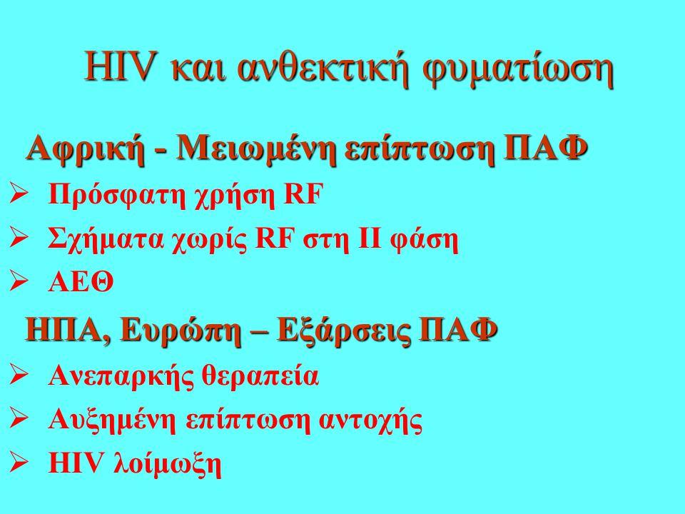 HIV και ανθεκτική φυματίωση HIV και ανθεκτική φυματίωση Αφρική - Μειωμένη επίπτωση ΠΑΦ Αφρική - Μειωμένη επίπτωση ΠΑΦ  Πρόσφατη χρήση RF  Σχήματα χωρίς RF στη ΙΙ φάση  ΑΕΘ ΗΠΑ, Ευρώπη – Εξάρσεις ΠΑΦ ΗΠΑ, Ευρώπη – Εξάρσεις ΠΑΦ  Ανεπαρκής θεραπεία  Αυξημένη επίπτωση αντοχής  ΗΙV λοίμωξη