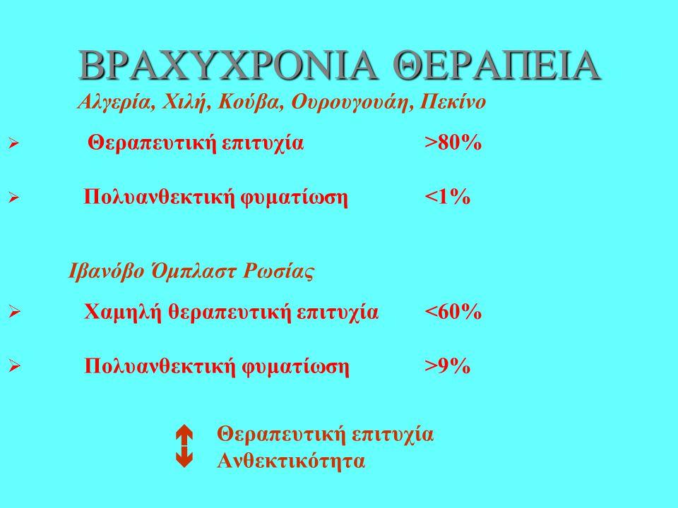ΒΡΑΧΥΧΡΟΝΙΑ ΘΕΡΑΠΕΙΑ Αλγερία, Χιλή, Κούβα, Ουρουγουάη, Πεκίνο  Θεραπευτική επιτυχία >80%  Πολυανθεκτική φυματίωση <1% Ιβανόβο Όμπλαστ Ρωσίας  Χαμηλή θεραπευτική επιτυχία <60%  Πολυανθεκτική φυματίωση >9%  Θεραπευτική επιτυχία  Ανθεκτικότητα