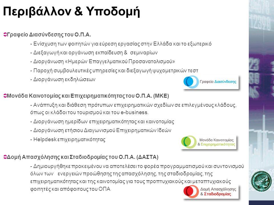  Γραφείο Διασύνδεσης του Ο.Π.Α. - Ενίσχυση των φοιτητών για εύρεση εργασίας στην Ελλάδα και το εξωτερικό - Διεξαγωγή και οργάνωση εκπαίδευση & σεμινα