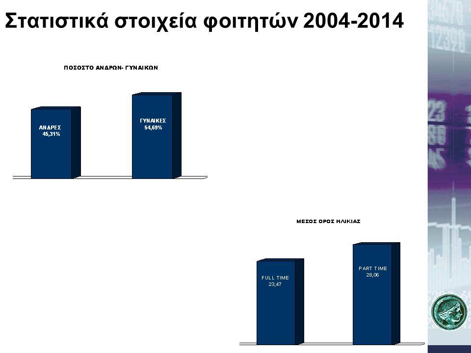Στατιστικά στοιχεία φοιτητών 2004-2014